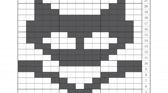 Free chart: Dead kitty